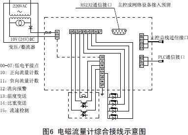 一体mam880接线图